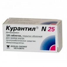Curantyl (dipyridamole)